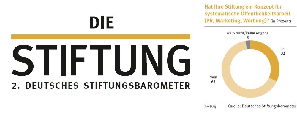 2. Stiftungsbarometer