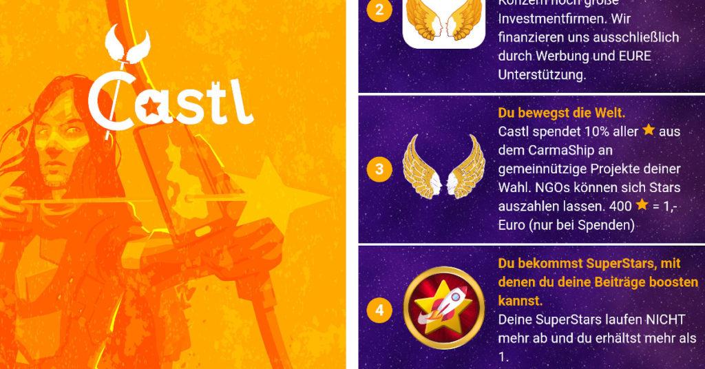 Die Social-Media-App Castl will eine spielerische Komponente ins Fundraising bringen.